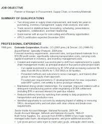 Collaborate Synonym Resume Beautiful Quick Learner Synonym Resume Cv