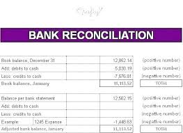 Accounting Reconciliation Example Best Practices Business