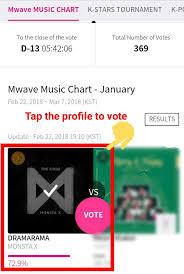 Mwave Music Chart Voting On Jan Day 12 Monbebe Amino