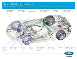 insider s look the 2017 ford gt technical details revealed the 2017 ford gt microprocessors and sensors