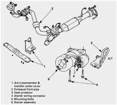 2002 isuzu rodeo engine diagram awesome 1995 isuzu rodeo engine 2002 isuzu rodeo engine diagram new isuzu trooper 3 5 engine diagram of 2002 isuzu rodeo