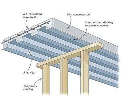 non galvanized corrugated metal grade hot dipped galvanized steel coil sheet cold
