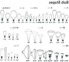 Led Bulb Types Chart Light Bulb Types
