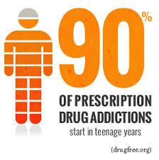 straight no chaser prescription drug abuse com prescription addiction