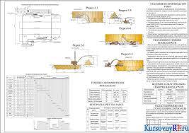 Работа нулевого цикла при строительстве курсовая работа с чертежами Чертеж Технологическая карта разработка котлована разрезы 1 1 2 2 3