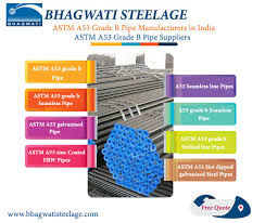 Astm A53 Grade B Pipe Manufacturers In India Astm A53 Grade