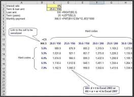 How To Make A Three Way Variable Data Table In Excel Amt