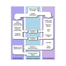 Essay Writer Online Uk Partners Training For Transformation