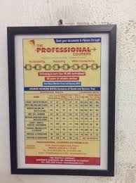 The Professional Couriers Dwarka Sector 11 Courier