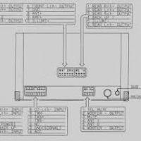 hino stereo wiring diagram wiring diagram schematic hino wiring diagram wiring schematics diagram car stereo color wiring diagram hino stereo wiring diagram