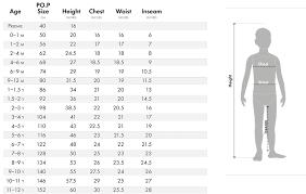 Infant Size Chart Polarn O Pyret