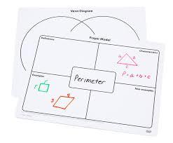 Frayer Model For Math Didax Write On Wipe Off Venn Diagram Frayer Model Mats Set Of 10
