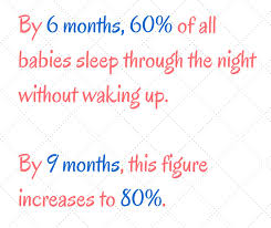 Baby Sleep Patterns Chart Indian Baby Sleep Chart