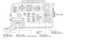2007 toyota tacoma fuse box diagram second generation location 2004 Sienna Fuse Box full size of 2004 toyota tacoma interior fuse box diagram audio wiring second generation location large