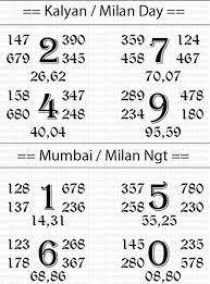 39 Bright Mini Kalyan Chart