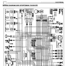 polaris ranger 4x4 wiring diagram wiring diagram site polaris ranger 4x4 wiring diagram manual e book polaris ranger 4x4 wiring diagram