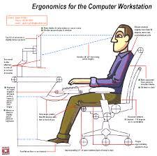 ergonomic computer workstation. Exellent Workstation Ergonomics For The Computer Workstation Image Result Inside Ergonomic Computer Workstation O