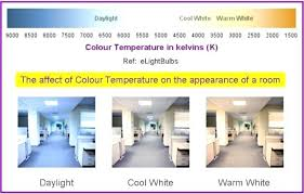 Color Temperature Led Rmagency Co