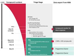 Data Broker Honest Data Broker European Lead Factory