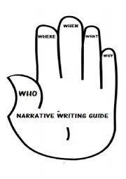 Visual Narrative Essay Revision  Kaylyn Gyden br   David DiSarro br   Eng  Comp          Worksheet Place