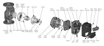 taco viridian vr15 1 1 2 flgd 110 240v web enabled pump taco viridian vr15 30 circulators exploded view parts diagram