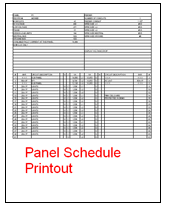 Electrical Panel Schedule Template Panel Schedule Form Rome Fontanacountryinn Com