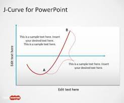 Free Charts Powerpoint Templates Free Ppt Powerpoint