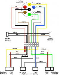 detail tow hitch wiring diagram diagram reference tow vehicle wiring tow bar wiring diagram detail tow hitch wiring diagram diagram reference tow vehicle wiring diagram