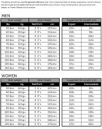 Salomon Binding Size Chart Line Soulmate 92 Womens Skis 2018