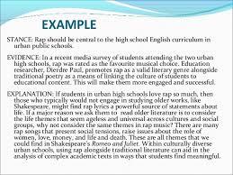 argumentative paragraph writing example