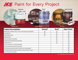exterior paint price comparison india. ace hardware | shop for hardware, home improvement, and tools. buy online \u0026 pickup today. exterior paint price comparison india s