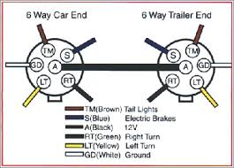 trailer wiring diagram truck side diesel bombers best of 6 pin six pin trailer wiring 6 plug diagram luxury for connector 7 color code or to adapter