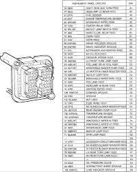 87 jeep yj wiring diagram wiring diagrams jeep yj info 87 jeep yj wiring diagram wiring diagrams
