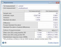 cohen s d effect size chart responsiveness2 png