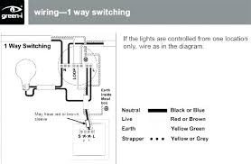 3 way switch wiring diagram unique dimmer led lutron installation dimmer switch wiring diagram divine adorable model old lutron installation