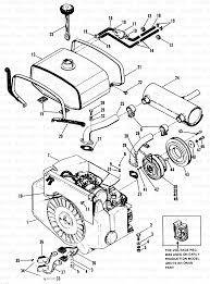 simplicity engine parts diagram wiring diagrams bib simplicity 990953 simplicity power max 4041 garden tractor engine simplicity engine parts diagram