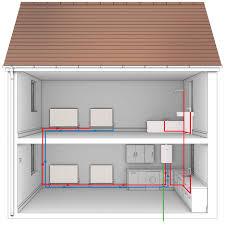 Back Boiler Design Boilers Explained Worcester Bosch