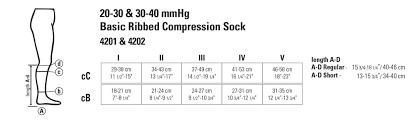 Compression Socks Chart Juzo Basic Ribbed Socks