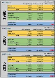 Proline Payout Chart Does Your Plan B Include A Second Place To Live If Plan A
