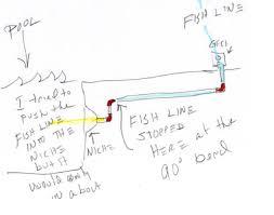 pool light wire question wet head media Swimming Pool Wiring Diagram pool light niche diagram swimming pool wiring diagram for 2 lights