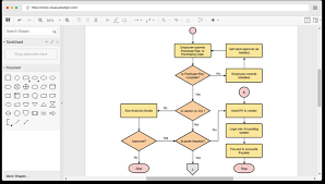 Create Your Own Flow Chart Always Up To Date Web Flowchart Maker Flowchart Designer