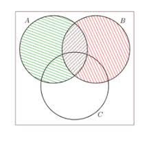 Venn Diagram Shading Generator Sets Geogebra