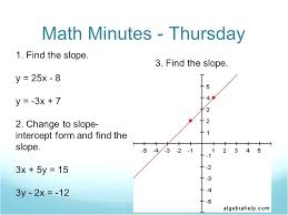 how do you find slope math 4 math find slope math papa