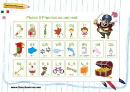 Phonics phase 3 phoneme cards. Phonics Phases Explained For Parents What Are Phonics Phases Theschoolrun
