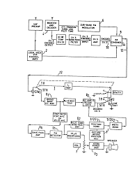 Antenna system or the like by novel head end decoding and simultaneous scrambled stv transmission along the distribution cable to the user tv sets