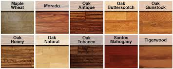 different types of flooring for homes. Beautiful Types Different Types Of Flooring Materials With Of For Homes