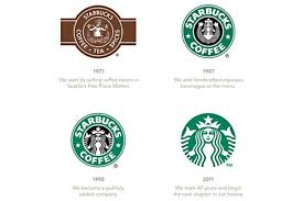 original starbucks logo meaning. Fine Meaning Starbucks Logo Change No Name More Mermaid Will It Sell More Coffee Intended Original Logo Meaning