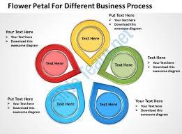 business presentations topics process powerpoint templates 0620 business presentations topics process powerpoint templates ppt backgrounds for slides slide01