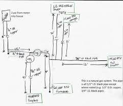moffett wiring diagram simple wiring diagram moffett wiring diagram wiring library moffett m5000 wiring diagram moffett wiring diagram