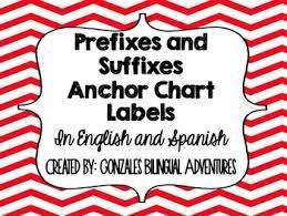 Suffix Anchor Chart Prefix Suffix Anchor Chart Headings Bilingual